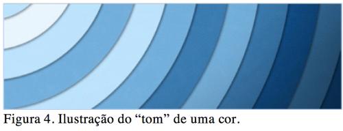 Colorimetria - Tom de uma cor
