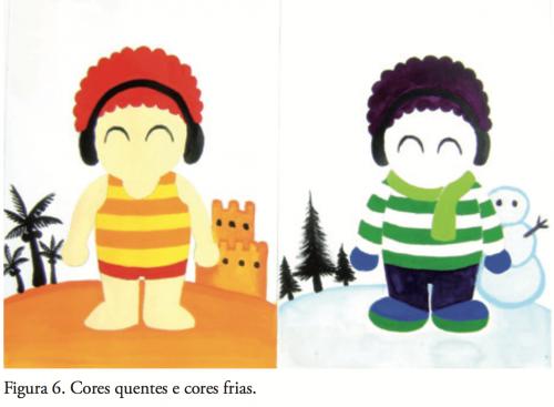 Colorimetria - Cores quentes e cores frias