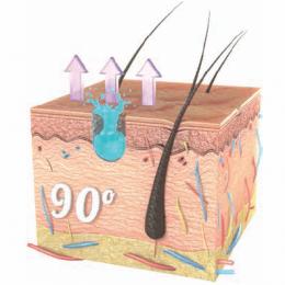 90 graus - fixação 2